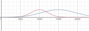 dinamicheskiy diapazon-2