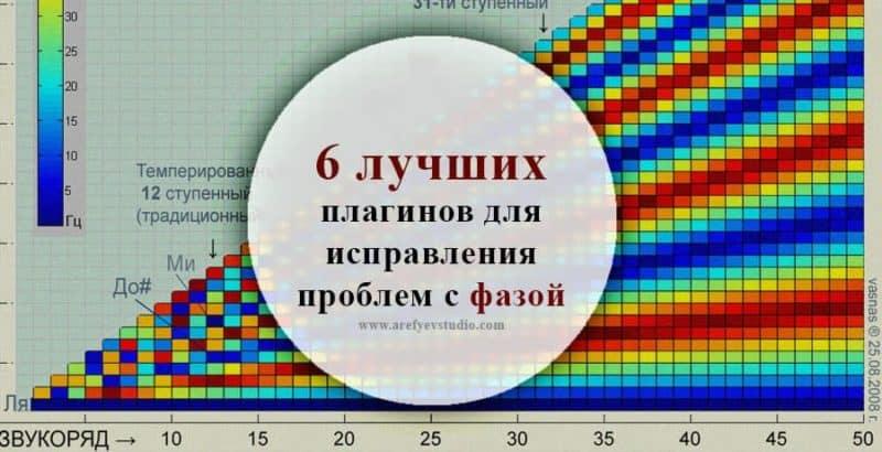 6 luchshikh plaginov dlya ispravleniya fazovykh problem pri svedenii muzyki